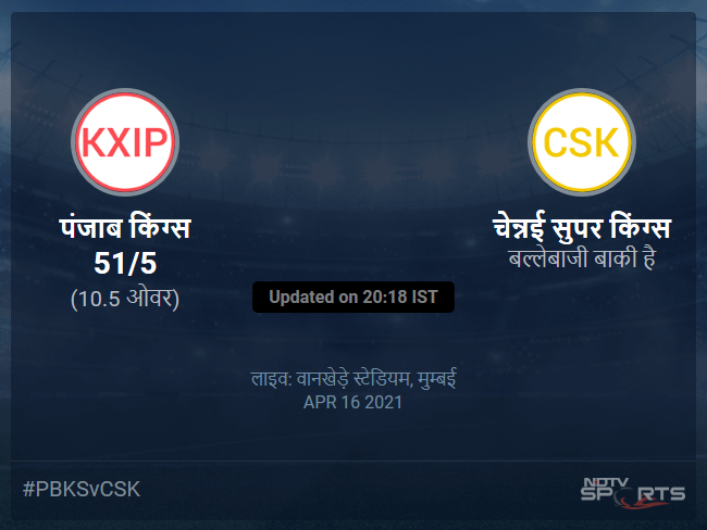 Punjab Kings vs Chennai Super Kings live score over Match 8 T20 6 10 updates