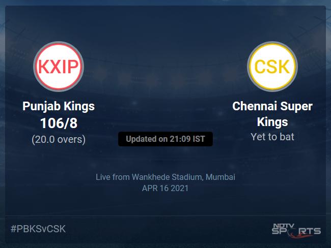 Punjab Kings vs Chennai Super Kings Live Score Ball by Ball, IPL 2021 Live Cricket Score Of Todays Match on NDTV Sports