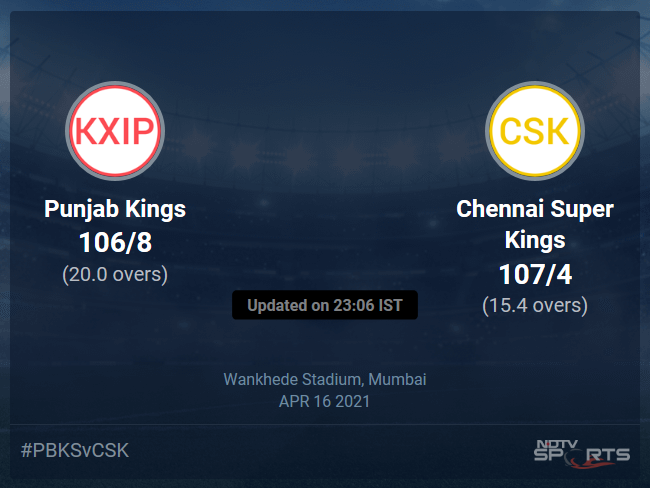 Punjab Kings vs Chennai Super Kings Live Score Ball by Ball, IPL 2021 Live Cricket Score Of Today's Match on NDTV Sports
