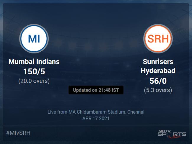 Mumbai Indians vs Sunrisers Hyderabad Live Score Ball by Ball, IPL 2021 Live Cricket Score Of Todays Match on NDTV Sports