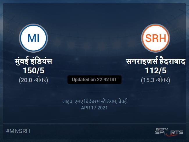 मुंबई इंडियंस बनाम सनराइज़र्स हैदराबाद लाइव स्कोर, ओवर 11 से 15 लेटेस्ट क्रिकेट स्कोर अपडेट
