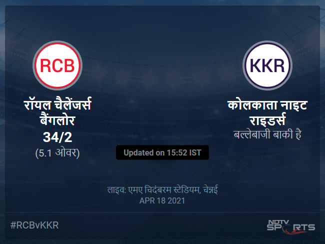 Royal Challengers Bangalore vs Kolkata Knight Riders live score over Match 10 T20 1 5 updates
