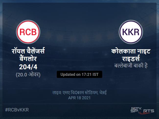 Royal Challengers Bangalore vs Kolkata Knight Riders live score over Match 10 T20 16 20 updates