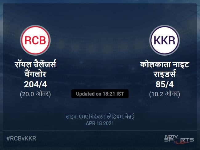 रॉयल चैलेंजर्स बैंगलोर बनाम कोलकाता नाइट राइडर्स लाइव स्कोर, ओवर 6 से 10 लेटेस्ट क्रिकेट स्कोर अपडेट