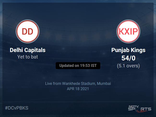 Delhi Capitals vs Punjab Kings Live Score Ball by Ball, IPL 2021 Live Cricket Score Of Todays Match on NDTV Sports