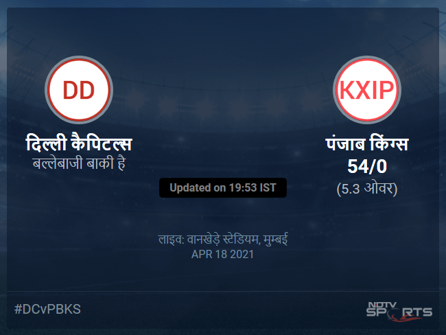 Delhi Capitals vs Punjab Kings live score over Match 11 T20 1 5 updates