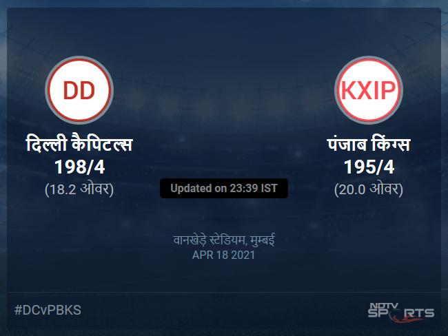Delhi Capitals vs Punjab Kings live score over Match 11 T20 16 20 updates