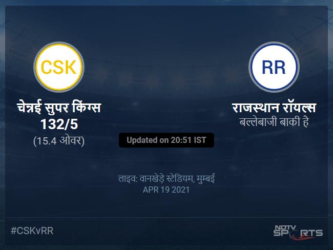 Chennai Super Kings vs Rajasthan Royals live score over Match 12 T20 11 15 updates
