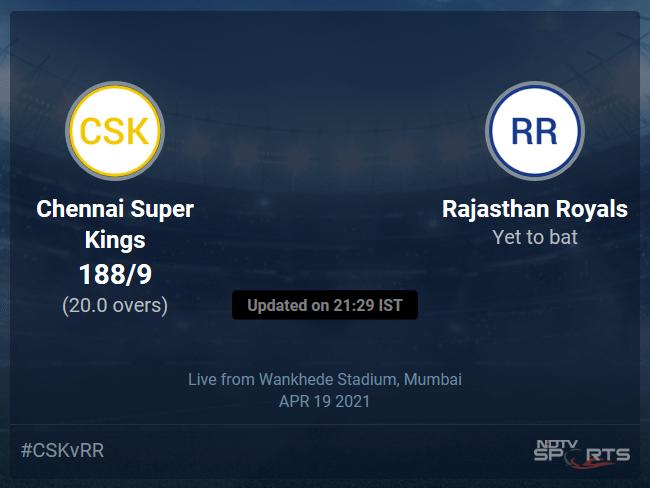 Chennai Super Kings vs Rajasthan Royals Live Score Ball by Ball, IPL 2021 Live Cricket Score Of Todays Match on NDTV Sports