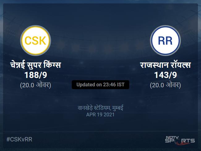 Chennai Super Kings vs Rajasthan Royals live score over Match 12 T20 16 20 updates
