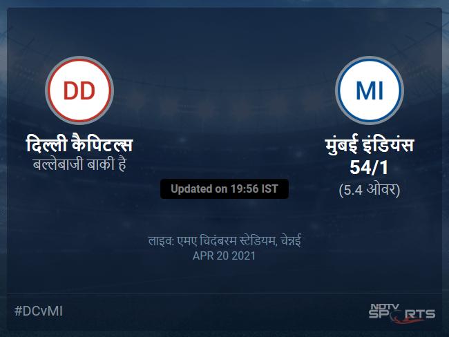 Delhi Capitals vs Mumbai Indians live score over Match 13 T20 1 5 updates