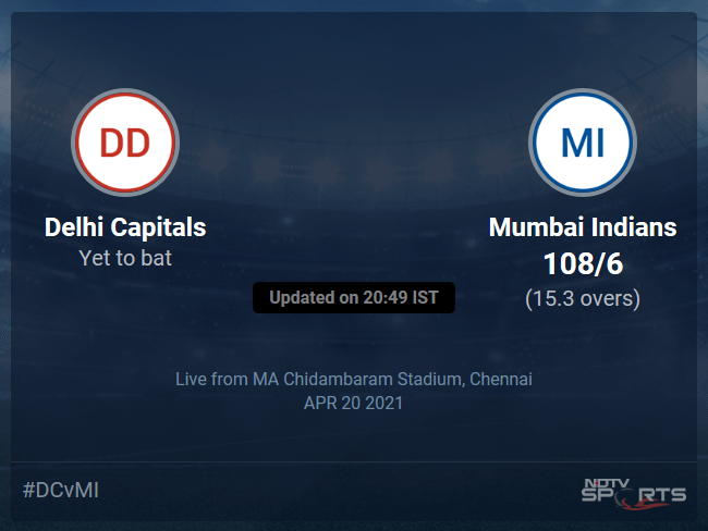 Delhi Capitals vs Mumbai Indians Live Score Ball by Ball, IPL 2021 Live Cricket Score Of Todays Match on NDTV Sports