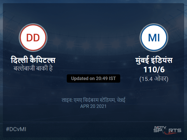 Delhi Capitals vs Mumbai Indians live score over Match 13 T20 11 15 updates