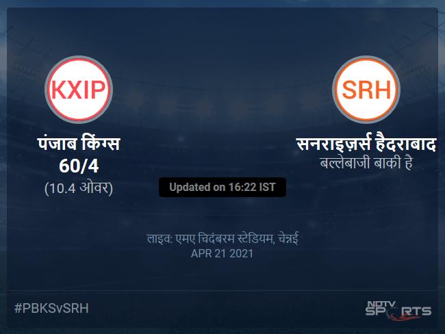 पंजाब किंग्स बनाम सनराइज़र्स हैदराबाद लाइव स्कोर, ओवर 6 से 10 लेटेस्ट क्रिकेट स्कोर अपडेट