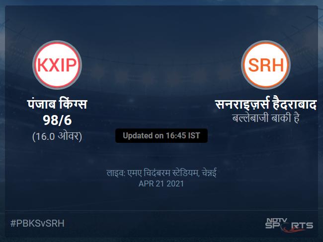 Punjab Kings vs Sunrisers Hyderabad live score over Match 14 T20 11 15 updates