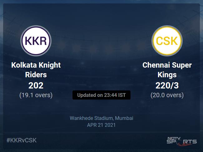 Kolkata Knight Riders vs Chennai Super Kings: IPL 2021 Live Cricket Score, Live Score Of Todays Match on NDTV Sports