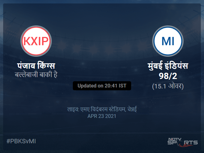Punjab Kings vs Mumbai Indians live score over Match 17 T20 11 15 updates