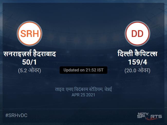 सनराइज़र्स हैदराबाद बनाम दिल्ली कैपिटल्स लाइव स्कोर, ओवर 1 से 5 लेटेस्ट क्रिकेट स्कोर अपडेट