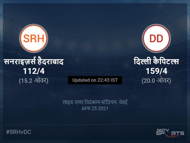 दिल्ली कैपिटल्स बनाम सनराइज़र्स हैदराबाद लाइव स्कोर, ओवर 11 से 15 लेटेस्ट क्रिकेट स्कोर अपडेट