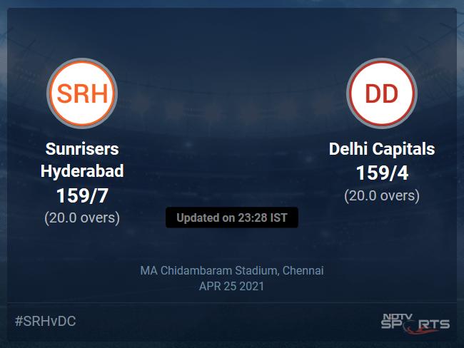 Sunrisers Hyderabad vs Delhi Capitals: IPL 2021 Live Cricket Score, Live Score Of Todays Match on NDTV Sports
