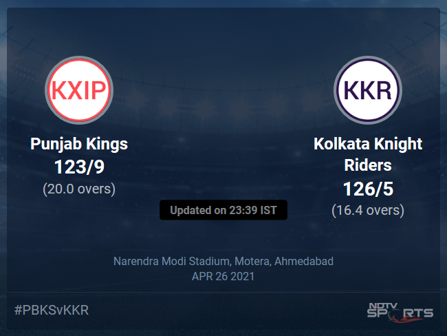 Punjab Kings vs Kolkata Knight Riders Live Score Ball by Ball, IPL 2021 Live Cricket Score Of Today's Match on NDTV Sports