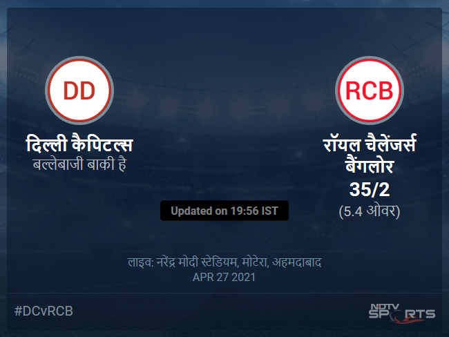 Delhi Capitals vs Royal Challengers Bangalore live score over Match 22 T20 1 5 updates