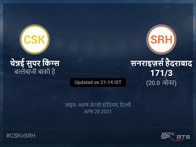 सनराइज़र्स हैदराबाद बनाम चेन्नई सुपर किंग्स लाइव स्कोर, ओवर 16 से 20 लेटेस्ट क्रिकेट स्कोर अपडेट