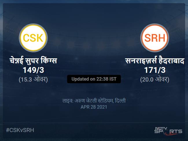 चेन्नई सुपर किंग्स बनाम सनराइज़र्स हैदराबाद लाइव स्कोर, ओवर 11 से 15 लेटेस्ट क्रिकेट स्कोर अपडेट