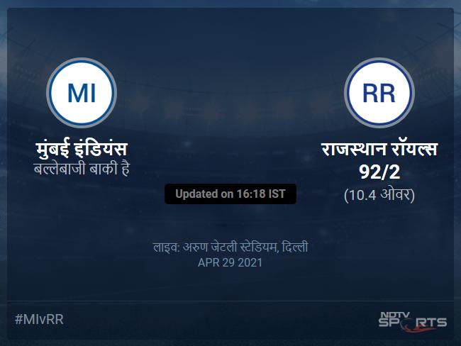 Mumbai Indians vs Rajasthan Royals live score over Match 24 T20 6 10 updates