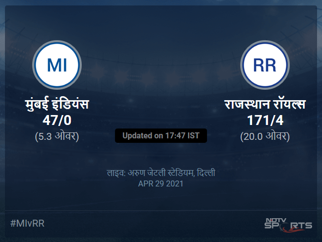 Mumbai Indians vs Rajasthan Royals live score over Match 24 T20 1 5 updates