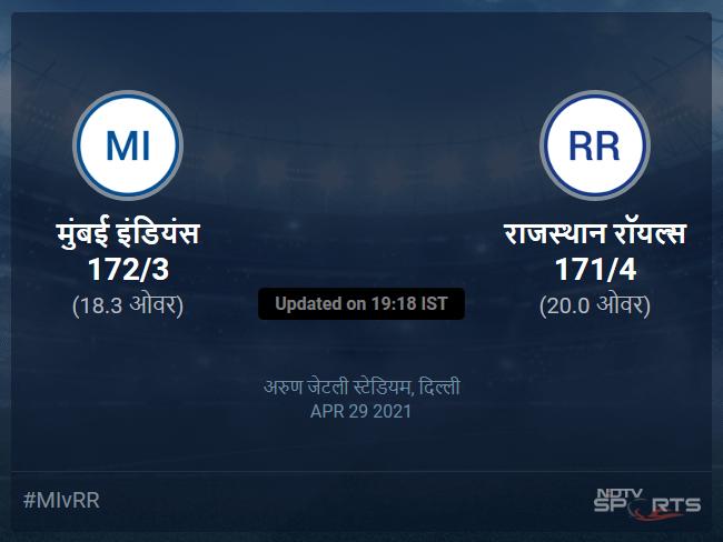 Mumbai Indians vs Rajasthan Royals live score over Match 24 T20 16 20 updates