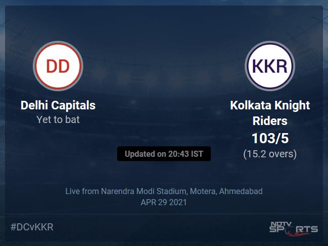 Delhi Capitals vs Kolkata Knight Riders: IPL 2021 Live Cricket Score, Live Score Of Todays Match on NDTV Sports