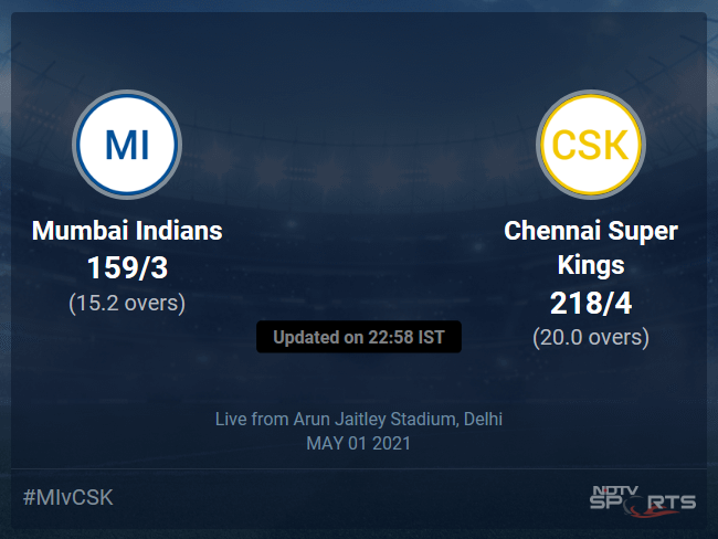 Mumbai Indians vs Chennai Super Kings Live Score Ball by Ball, IPL 2021 Live Cricket Score Of Todays Match on NDTV Sports