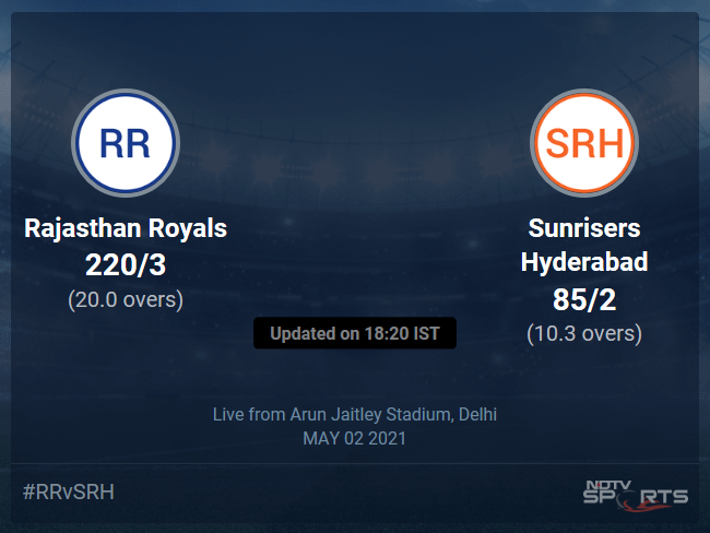 Rajasthan Royals vs Sunrisers Hyderabad Live Score Ball by Ball, IPL 2021 Live Cricket Score Of Todays Match on NDTV Sports