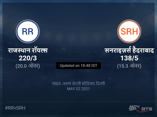 राजस्थान रॉयल्स बनाम सनराइज़र्स हैदराबाद लाइव स्कोर, ओवर 11 से 15 लेटेस्ट क्रिकेट स्कोर अपडेट