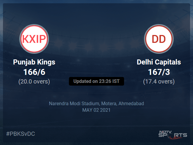 Punjab Kings vs Delhi Capitals Live Score Ball by Ball, IPL 2021 Live Cricket Score Of Today's Match on NDTV Sports