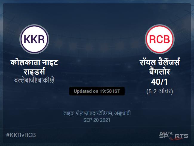रॉयल चैलेंजर्स बैंगलोर बनाम कोलकाता नाइट राइडर्स लाइव स्कोर, ओवर 1 से 5 लेटेस्ट क्रिकेट स्कोर अपडेट