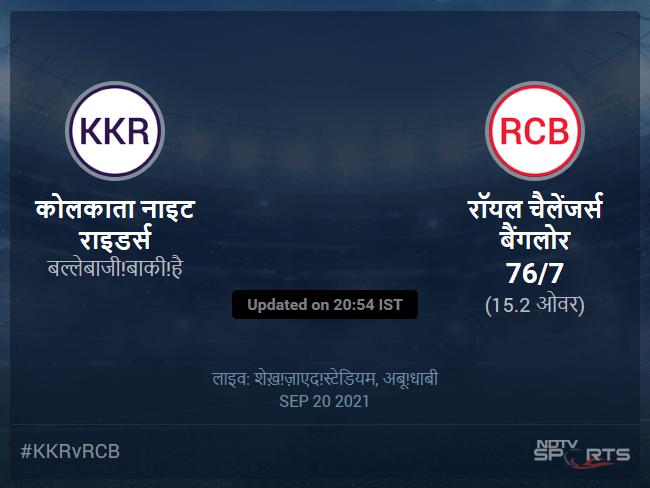 रॉयल चैलेंजर्स बैंगलोर बनाम कोलकाता नाइट राइडर्स लाइव स्कोर, ओवर 11 से 15 लेटेस्ट क्रिकेट स्कोर अपडेट