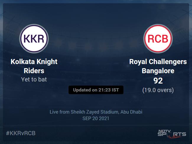 Kolkata Knight Riders vs Royal Challengers Bangalore Live Score Ball by Ball, IPL 2021 Live Cricket Score Of Today's Match on NDTV Sports