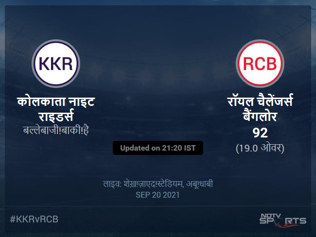 कोलकाता नाइट राइडर्स बनाम रॉयल चैलेंजर्स बैंगलोर लाइव स्कोर, ओवर 16 से 20 लेटेस्ट क्रिकेट स्कोर अपडेट