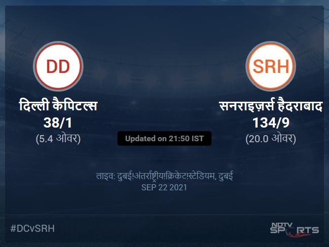 दिल्ली कैपिटल्स बनाम सनराइज़र्स हैदराबाद लाइव स्कोर, ओवर 1 से 5 लेटेस्ट क्रिकेट स्कोर अपडेट