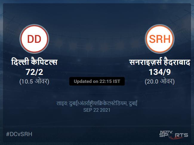 दिल्ली कैपिटल्स बनाम सनराइज़र्स हैदराबाद लाइव स्कोर, ओवर 6 से 10 लेटेस्ट क्रिकेट स्कोर अपडेट