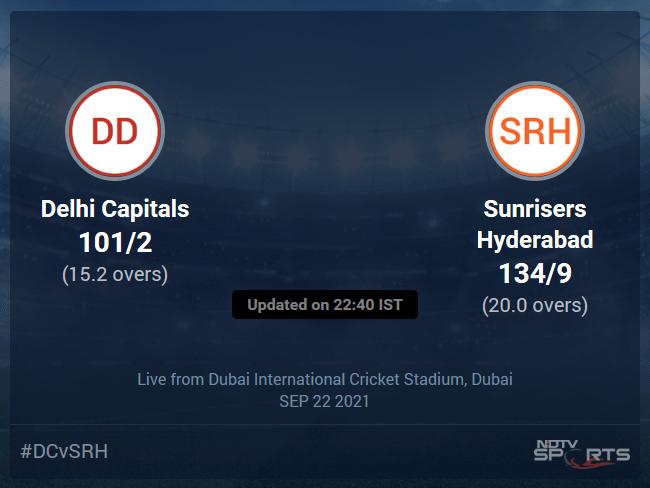 Delhi Capitals vs Sunrisers Hyderabad Live Score Ball by Ball, IPL 2021 Live Cricket Score Of Today's Match on NDTV Sports