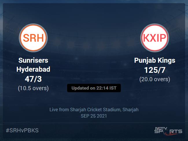 Sunrisers Hyderabad vs Punjab Kings Live Score Ball by Ball, IPL 2021 Live Cricket Score Of Today's Match on NDTV Sports