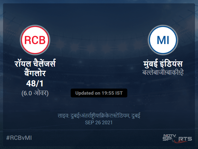 मुंबई इंडियंस बनाम रॉयल चैलेंजर्स बैंगलोर लाइव स्कोर, ओवर 1 से 5 लेटेस्ट क्रिकेट स्कोर अपडेट