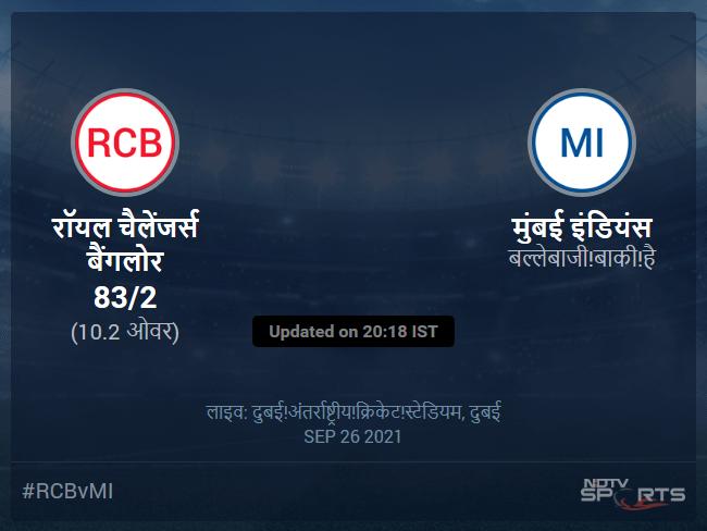 रॉयल चैलेंजर्स बैंगलोर बनाम मुंबई इंडियंस लाइव स्कोर, ओवर 6 से 10 लेटेस्ट क्रिकेट स्कोर अपडेट