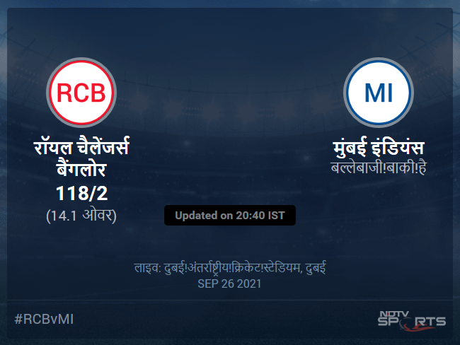 मुंबई इंडियंस बनाम रॉयल चैलेंजर्स बैंगलोर लाइव स्कोर, ओवर 11 से 15 लेटेस्ट क्रिकेट स्कोर अपडेट