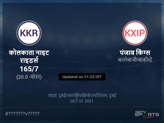 पंजाब किंग्स बनाम कोलकाता नाइट राइडर्स लाइव स्कोर, ओवर 16 से 20 लेटेस्ट क्रिकेट स्कोर अपडेट
