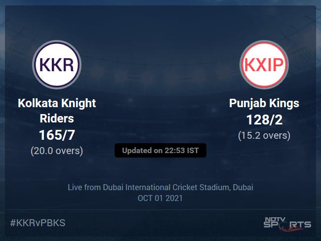 Kolkata Knight Riders vs Punjab Kings Live Score Ball by Ball, IPL 2021 Live Cricket Score Of Today's Match on NDTV Sports