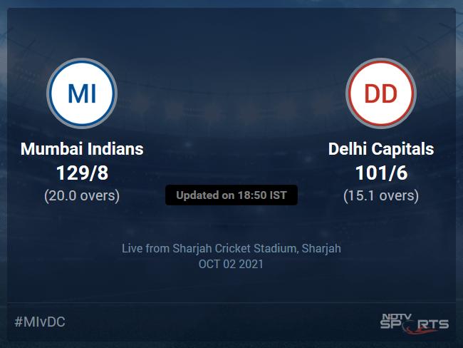 Mumbai Indians vs Delhi Capitals Live Score Ball by Ball, IPL 2021 Live Cricket Score Of Today's Match on NDTV Sports